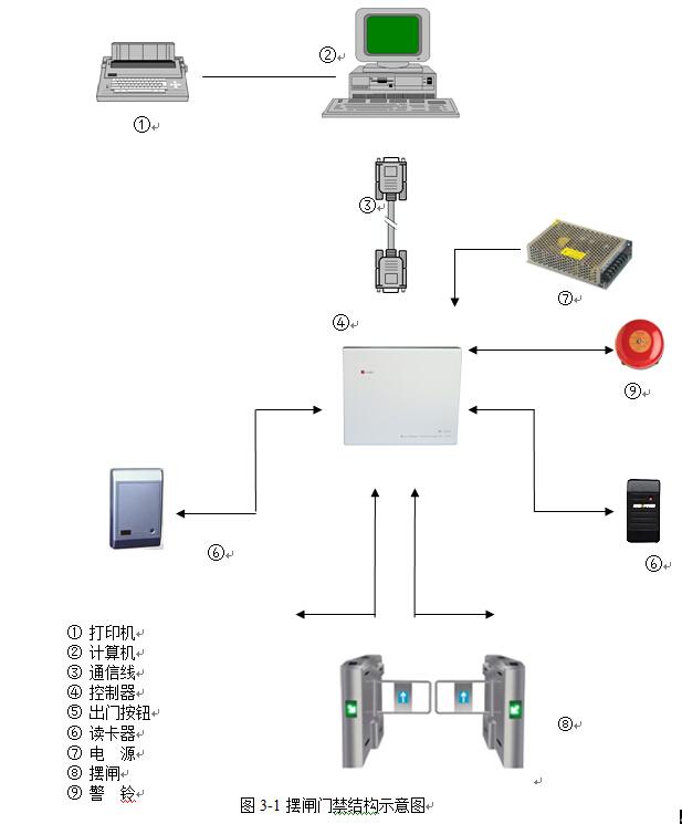 访ke门禁系统图